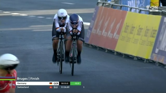 Highlights - Mixed team time trial world championships